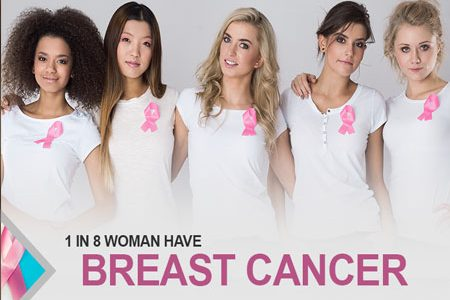 1 in 8 Woman Have Breast Cancer